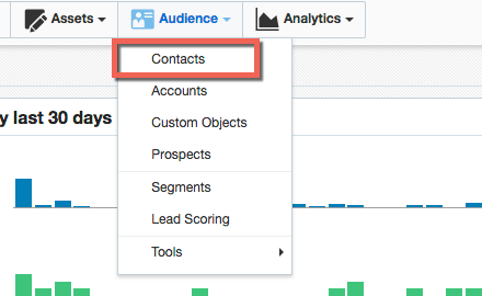 Contact tab within audience menu